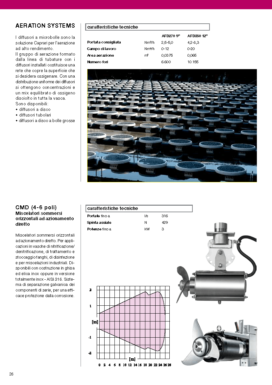 caprari-pompe-catalogo-2016_Pagina_28